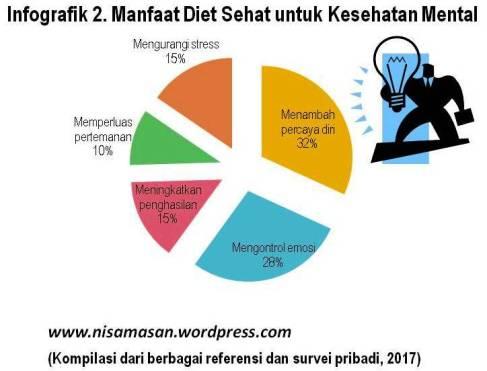 280917 Pict3 Gorry Gourmet Kenapa diet sehat itu wajib.jpg